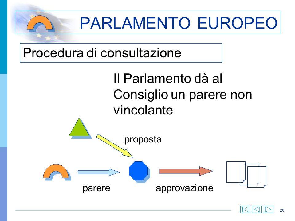 PARLAMENTO EUROPEO Procedura di consultazione