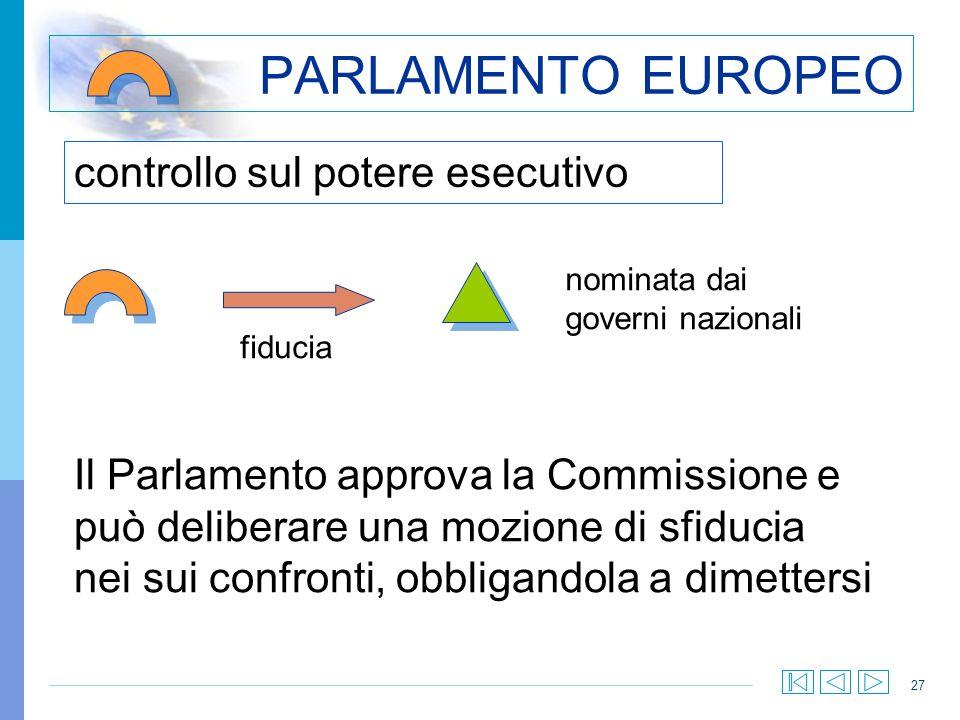 PARLAMENTO EUROPEO controllo sul potere esecutivo