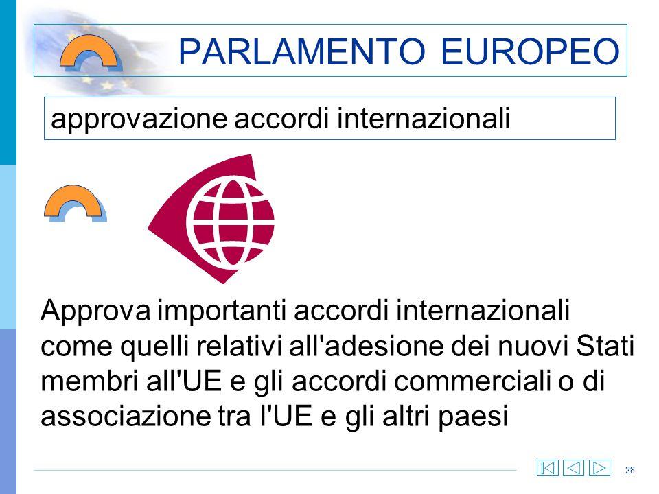 PARLAMENTO EUROPEO approvazione accordi internazionali