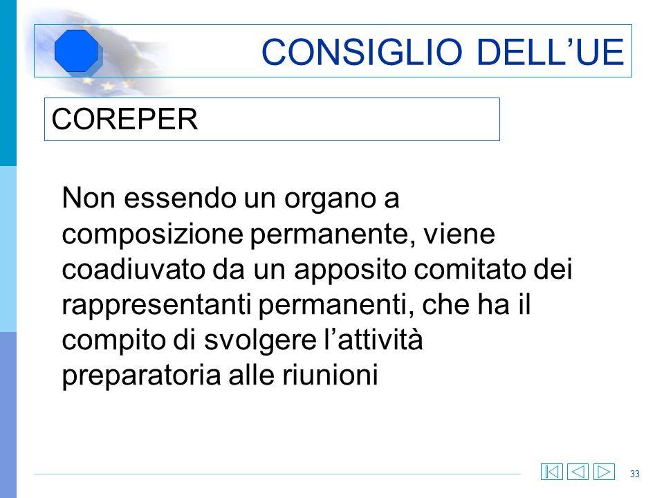 CONSIGLIO DELL'UE COREPER