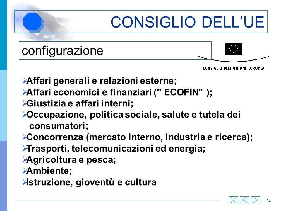 CONSIGLIO DELL'UE configurazione Affari generali e relazioni esterne;