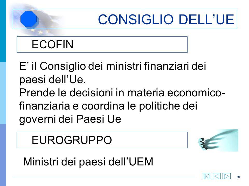 CONSIGLIO DELL'UE ECOFIN