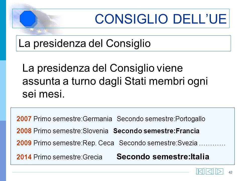 CONSIGLIO DELL'UE La presidenza del Consiglio