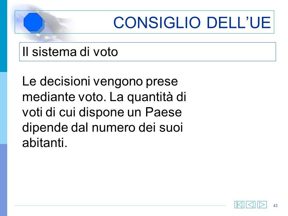 CONSIGLIO DELL'UE Il sistema di voto