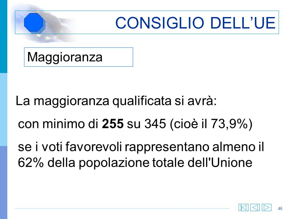 CONSIGLIO DELL'UE Maggioranza La maggioranza qualificata si avrà: