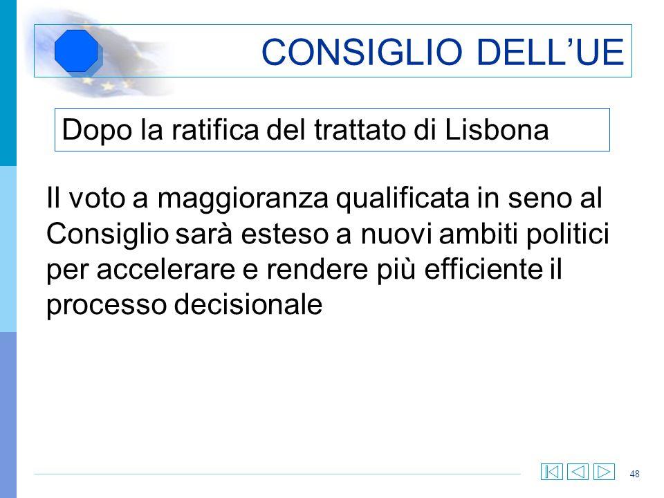 CONSIGLIO DELL'UE Dopo la ratifica del trattato di Lisbona