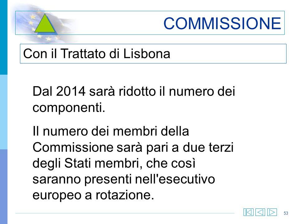 L unione europea istituzioni ppt scaricare for Numero membri camera dei deputati