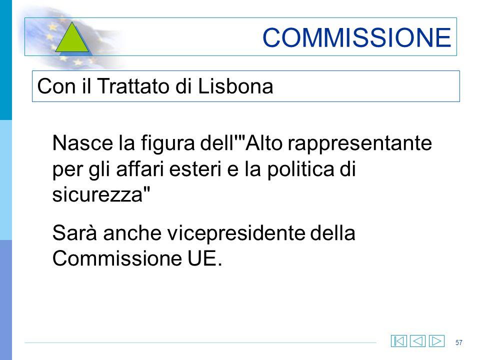 COMMISSIONE Con il Trattato di Lisbona