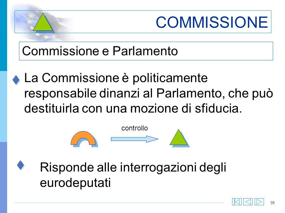 COMMISSIONE Commissione e Parlamento