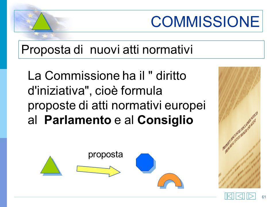 COMMISSIONE Proposta di nuovi atti normativi
