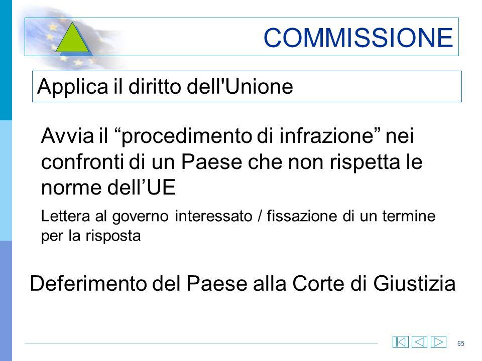 COMMISSIONE Applica il diritto dell Unione