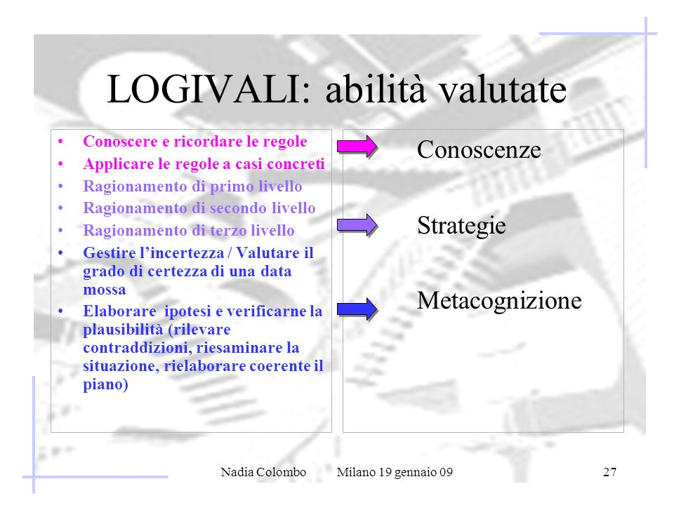 LOGIVALI: abilità valutate