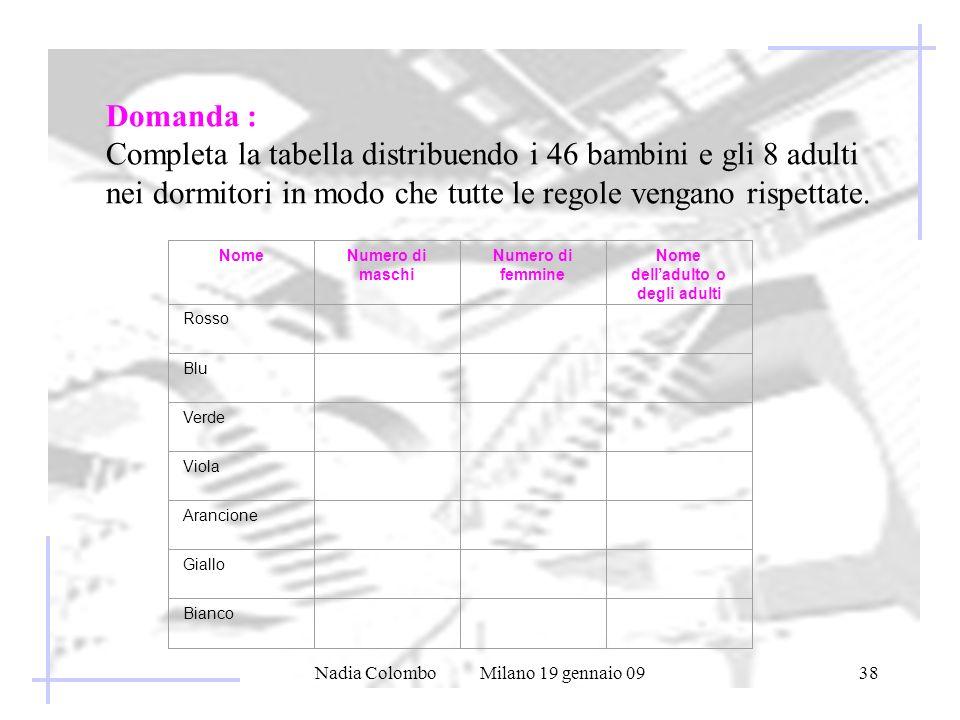 Domanda : Completa la tabella distribuendo i 46 bambini e gli 8 adulti nei dormitori in modo che tutte le regole vengano rispettate.