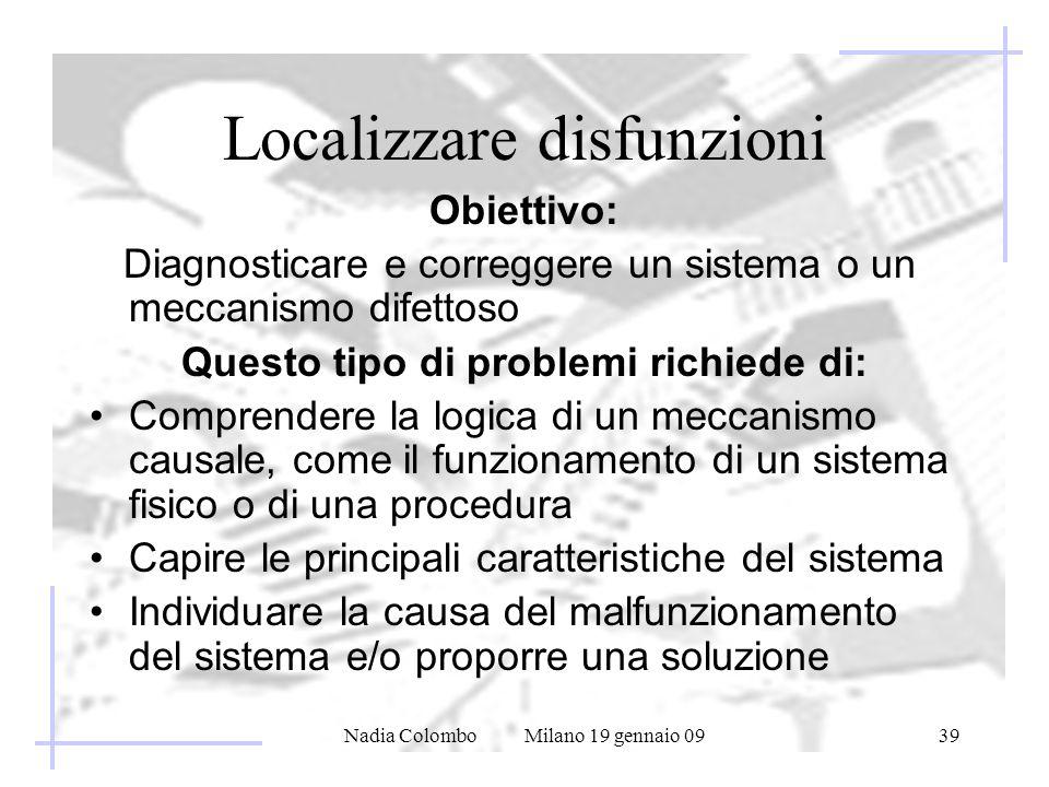 Localizzare disfunzioni