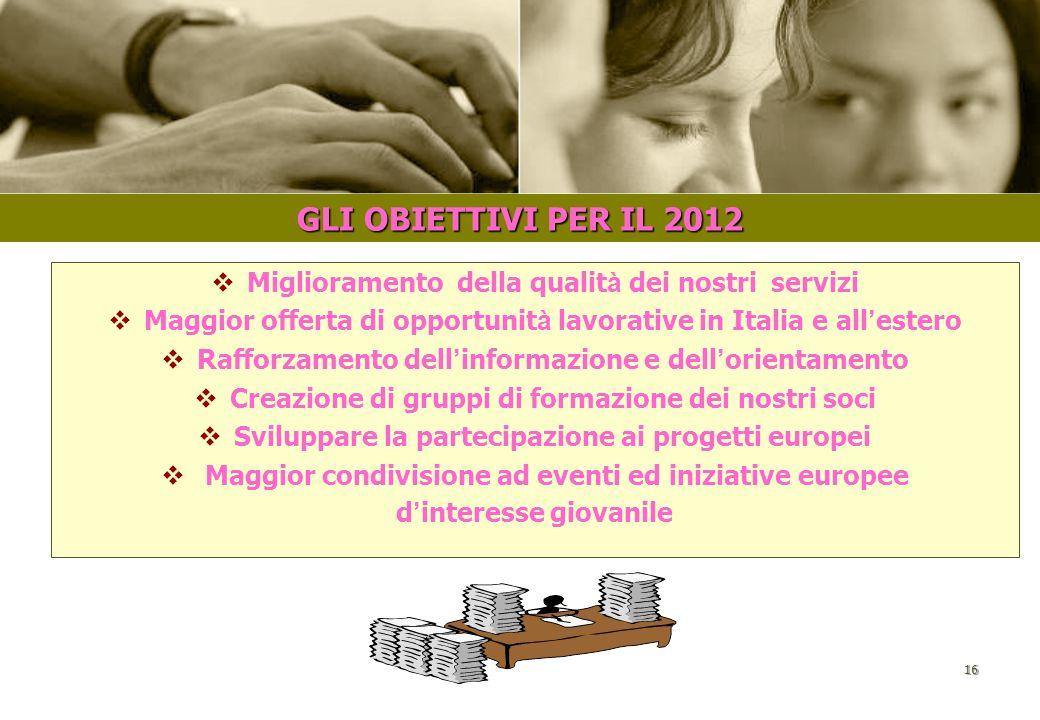 Eurodesk Italy © 2007-2013 www.eurodesk.it. GLI OBIETTIVI PER IL 2012. Miglioramento della qualità dei nostri servizi.