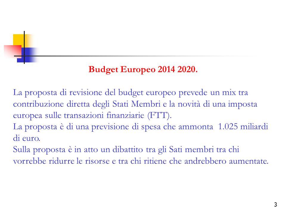 Budget Europeo 2014 2020.