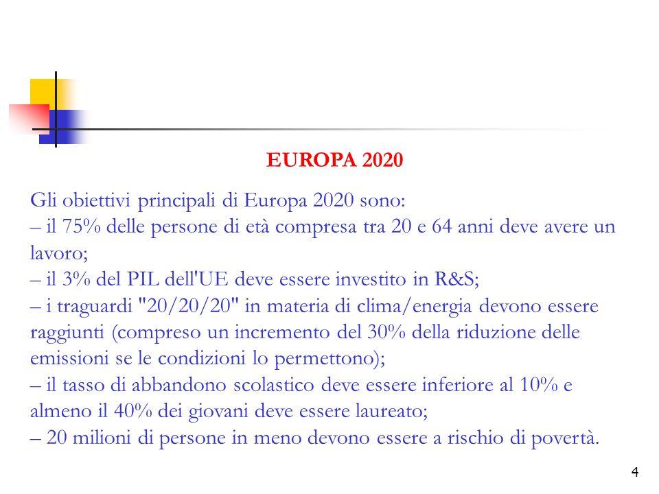 EUROPA 2020 Gli obiettivi principali di Europa 2020 sono: – il 75% delle persone di età compresa tra 20 e 64 anni deve avere un lavoro;
