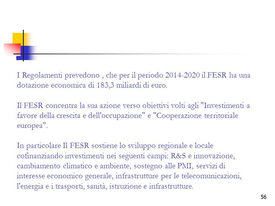 I Regolamenti prevedono , che per il periodo 2014-2020 il FESR ha una dotazione economica di 183,3 miliardi di euro.