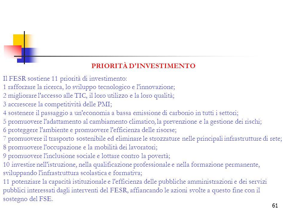 PRIORITÀ D INVESTIMENTO