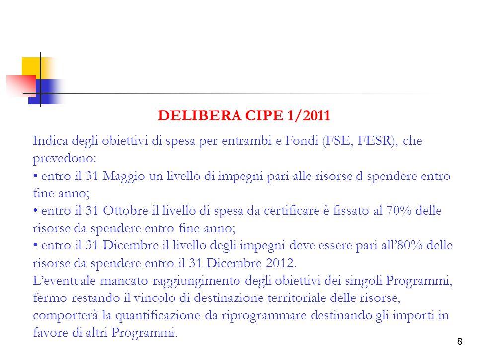 DELIBERA CIPE 1/2011 Indica degli obiettivi di spesa per entrambi e Fondi (FSE, FESR), che prevedono: