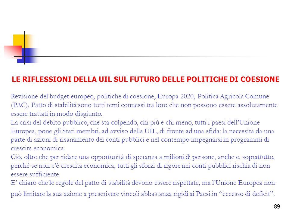 LE RIFLESSIONI DELLA UIL SUL FUTURO DELLE POLITICHE DI COESIONE