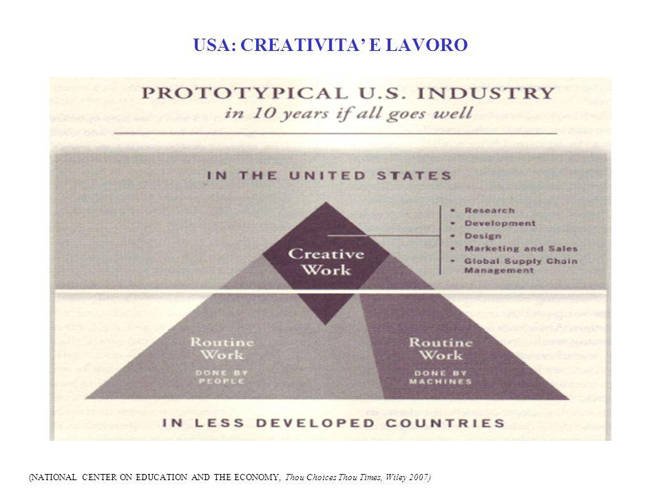 USA: CREATIVITA' E LAVORO
