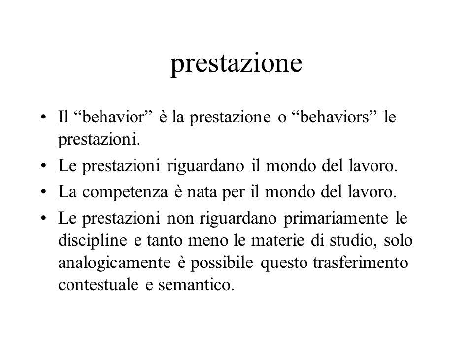 prestazione Il behavior è la prestazione o behaviors le prestazioni. Le prestazioni riguardano il mondo del lavoro.