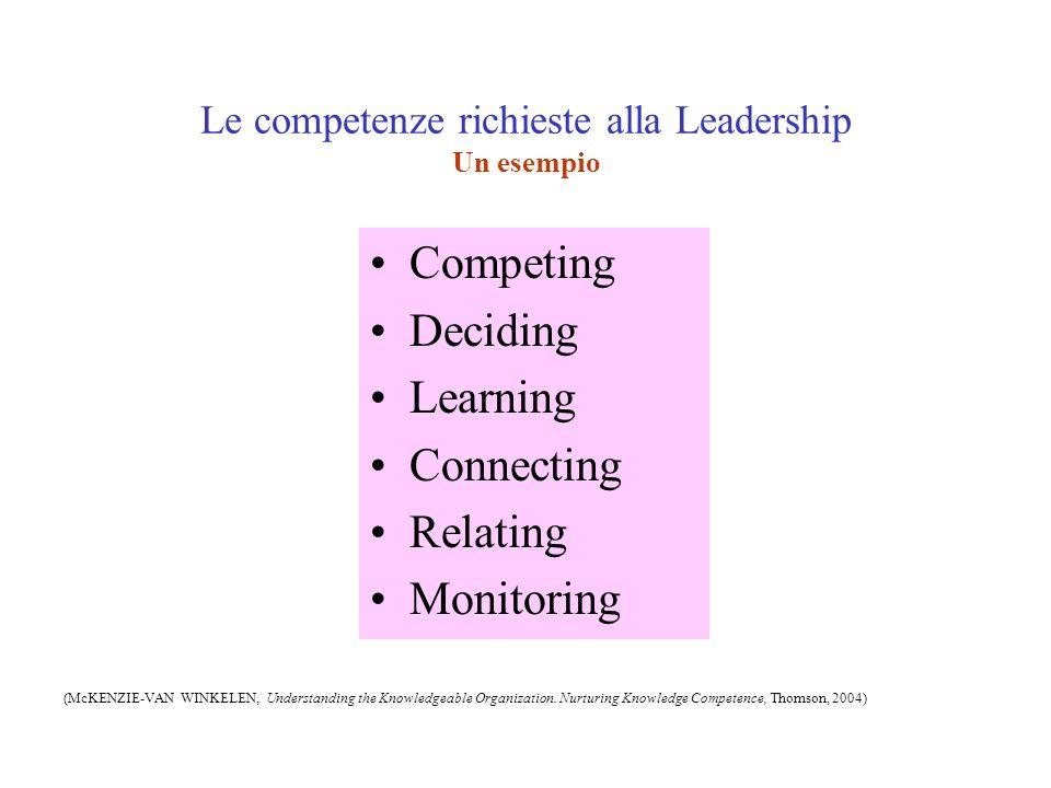Le competenze richieste alla Leadership Un esempio