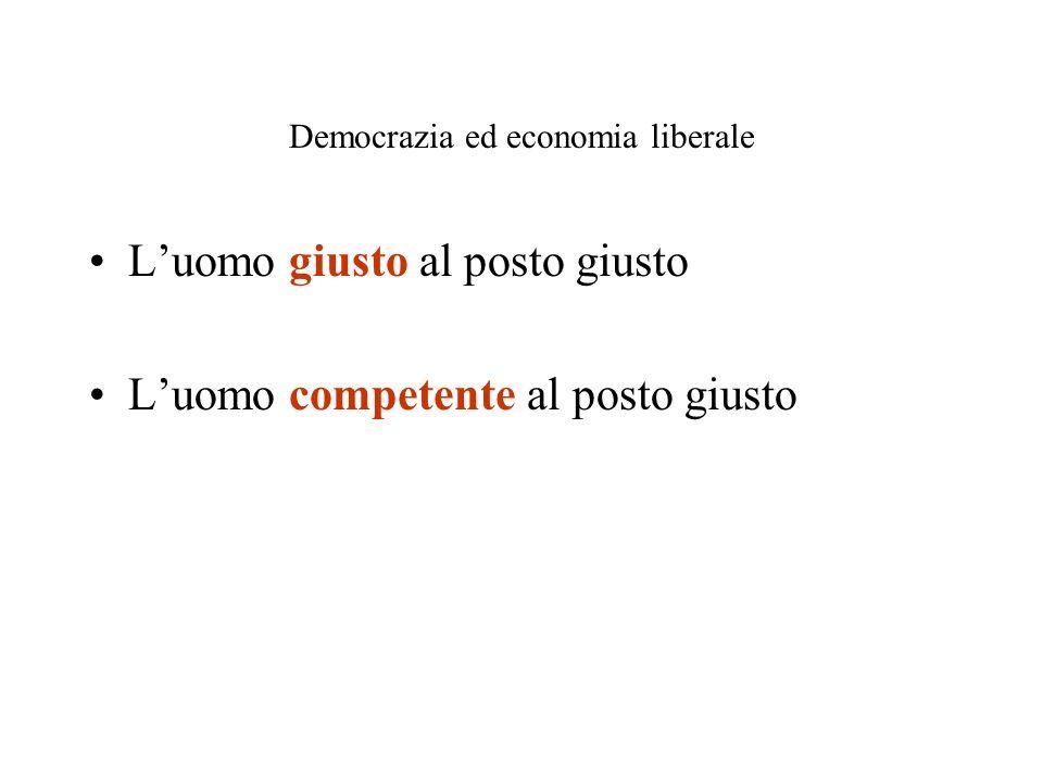 Democrazia ed economia liberale