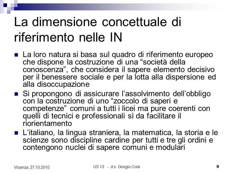 La dimensione concettuale di riferimento nelle IN