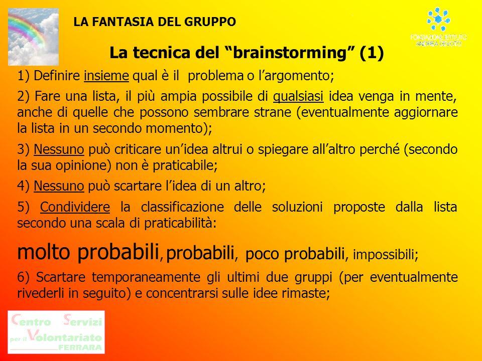 La tecnica del brainstorming (1)