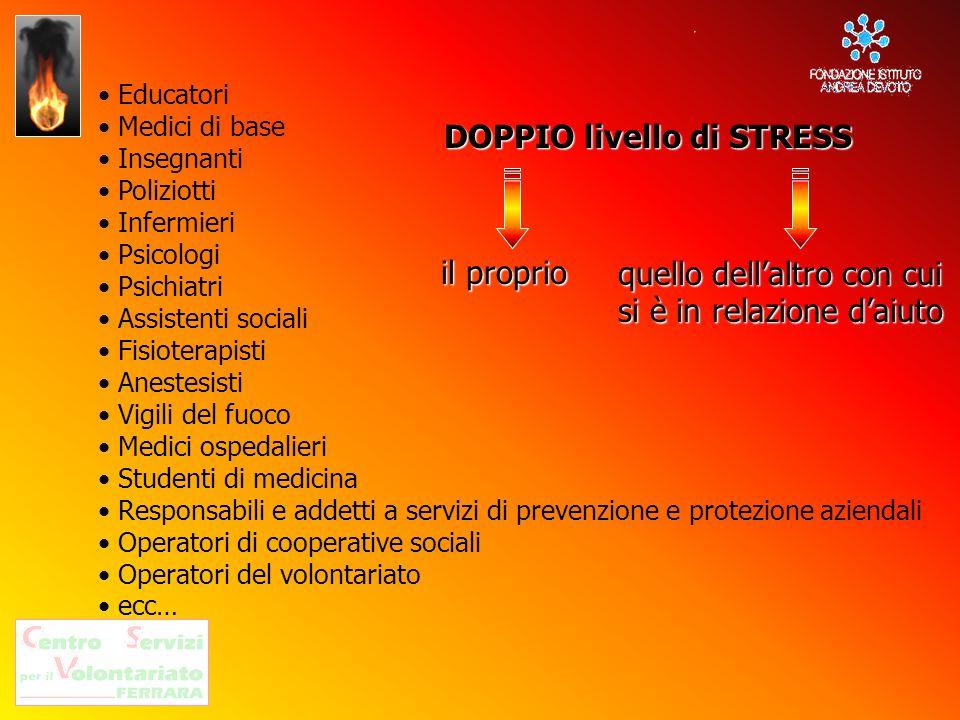 DOPPIO livello di STRESS