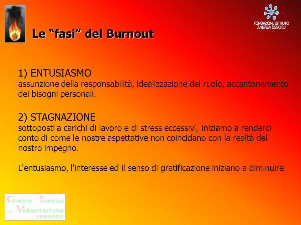 Le fasi del Burnout 1) ENTUSIASMO 2) STAGNAZIONE