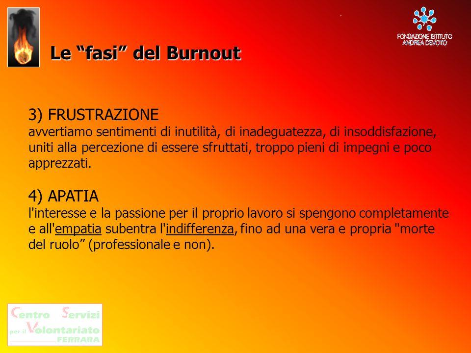 Le fasi del Burnout 3) FRUSTRAZIONE 4) APATIA