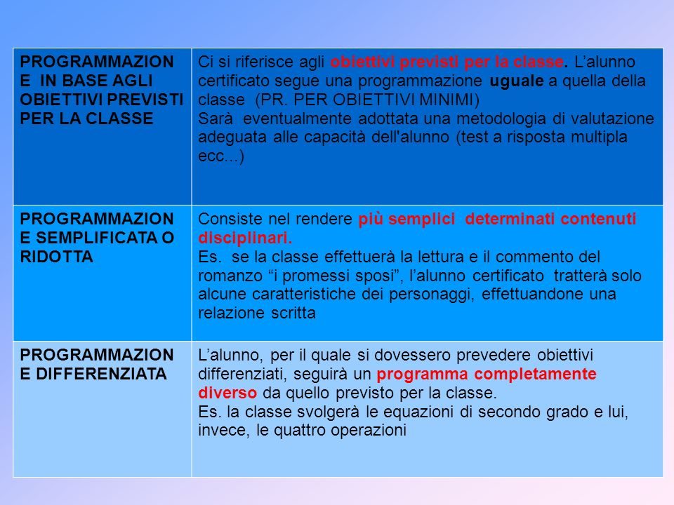PROGRAMMAZIONE IN BASE AGLI OBIETTIVI PREVISTI PER LA CLASSE