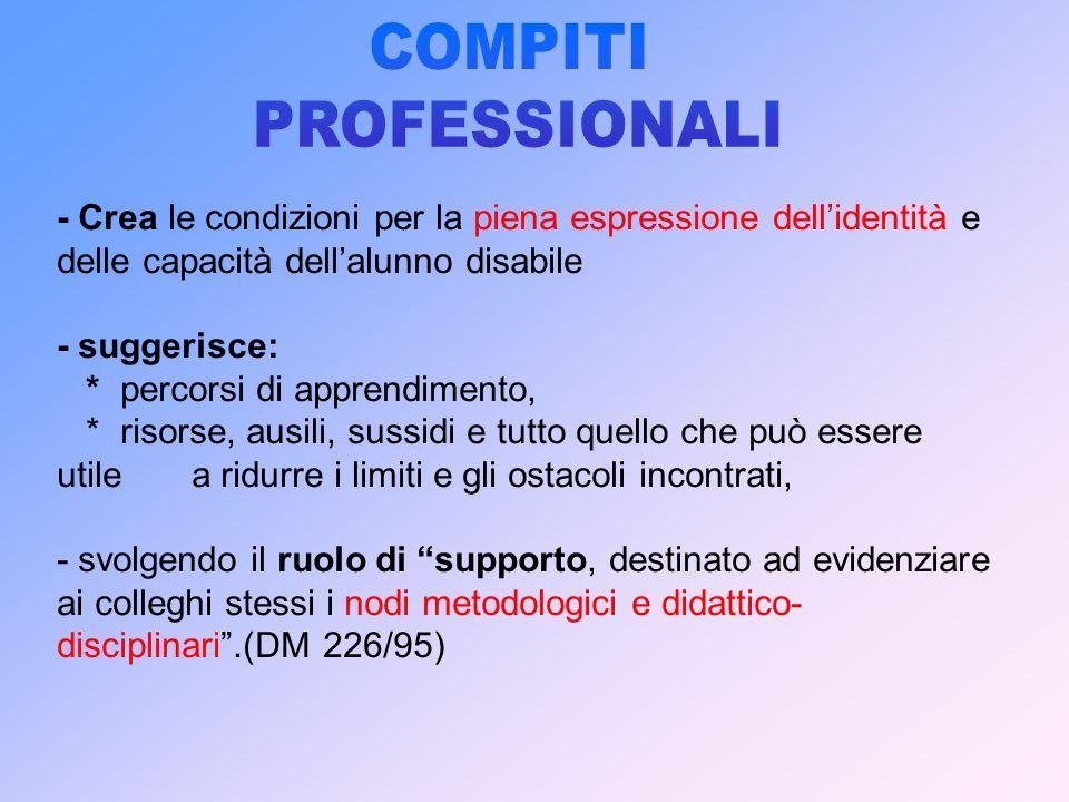 COMPITI PROFESSIONALI