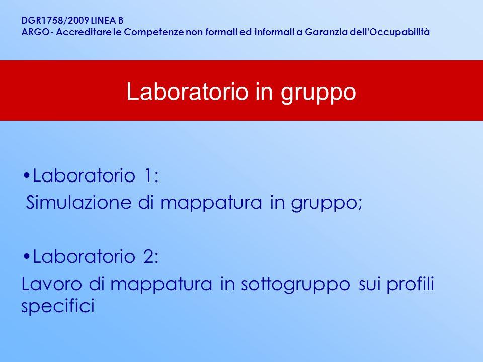 Laboratorio in gruppo Laboratorio 1: