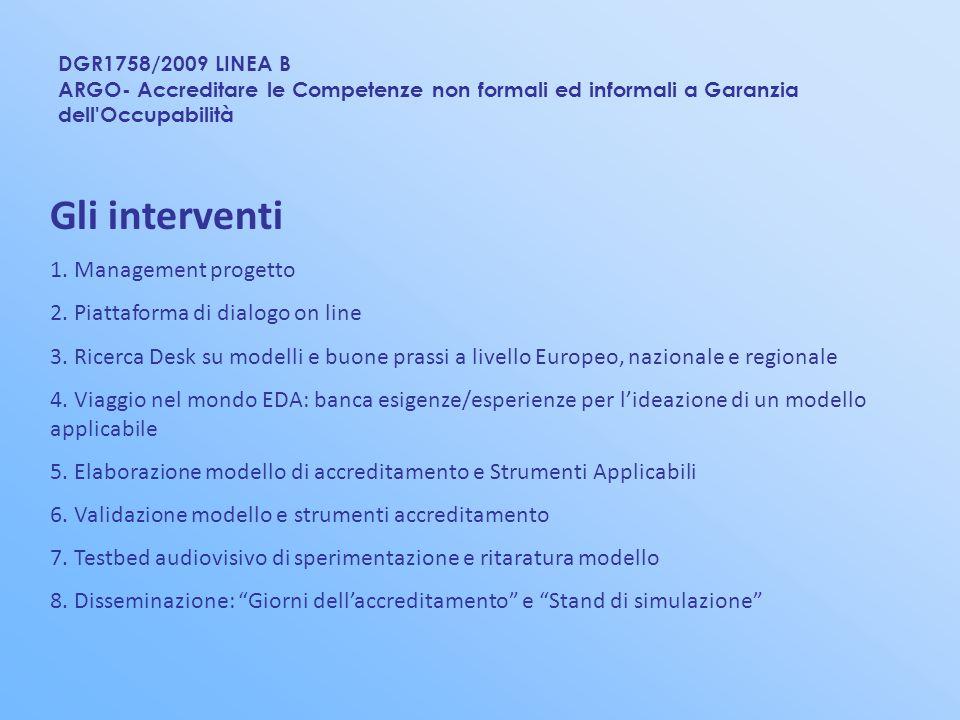 Gli interventi 1. Management progetto