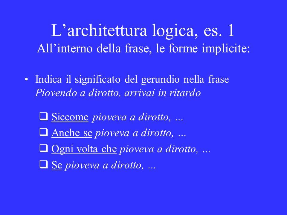 L'architettura logica, es