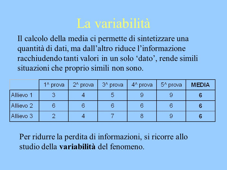 La variabilità