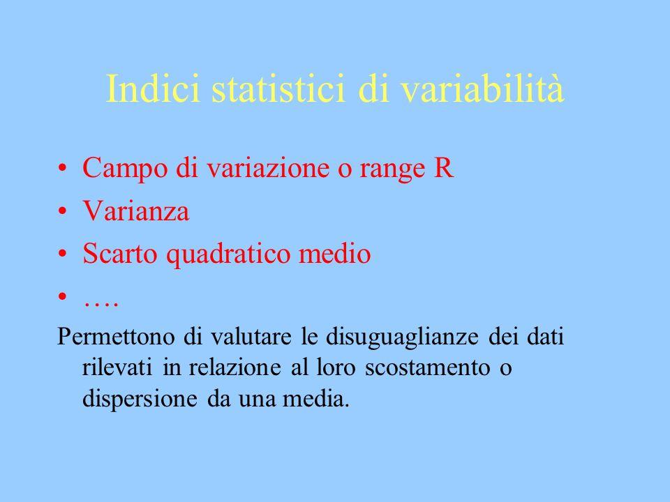 Indici statistici di variabilità