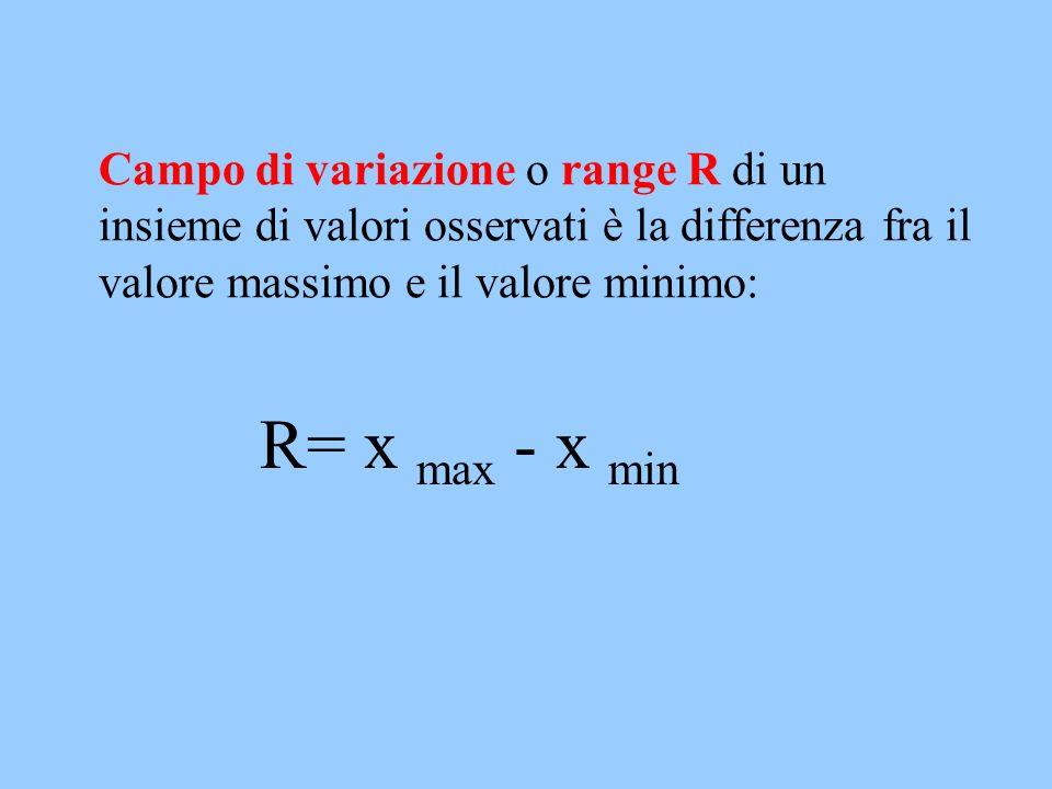Campo di variazione o range R di un insieme di valori osservati è la differenza fra il valore massimo e il valore minimo: