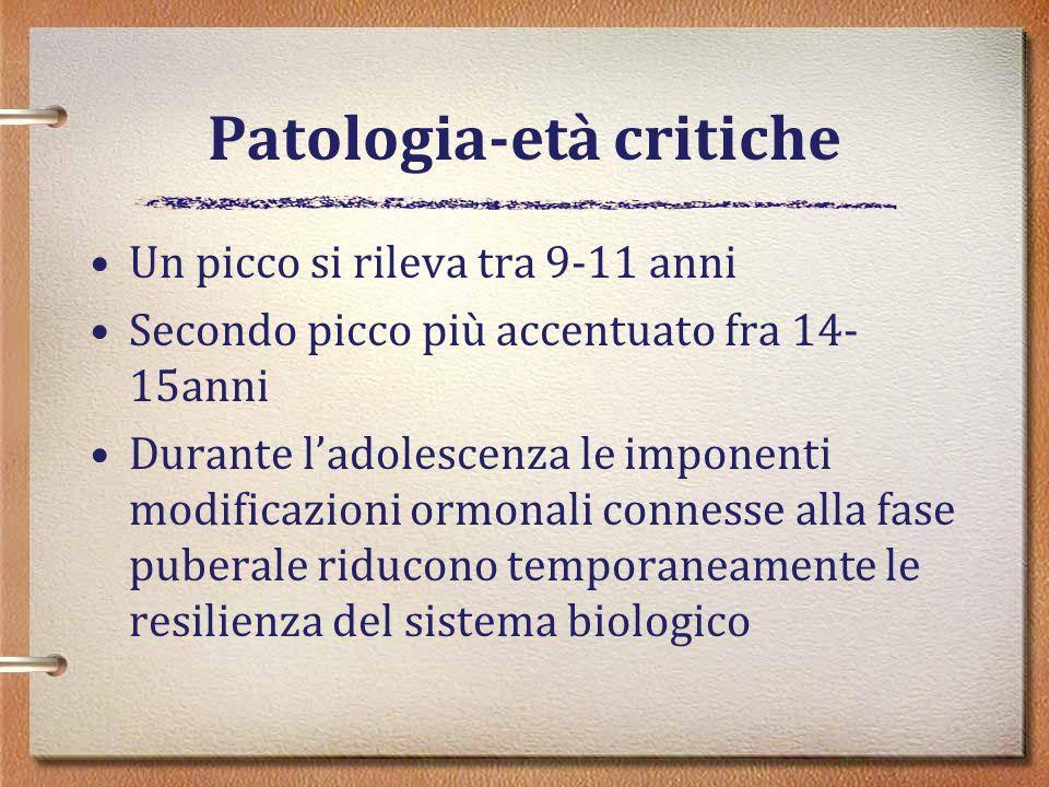 Patologia-età critiche