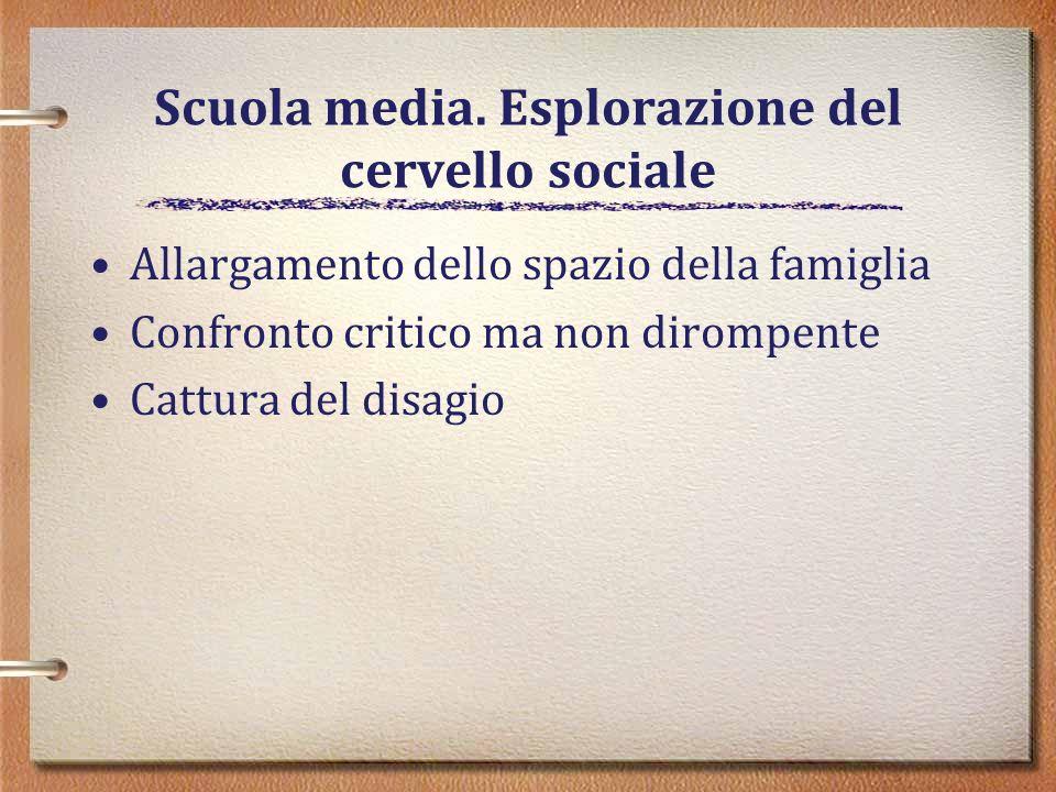 Scuola media. Esplorazione del cervello sociale