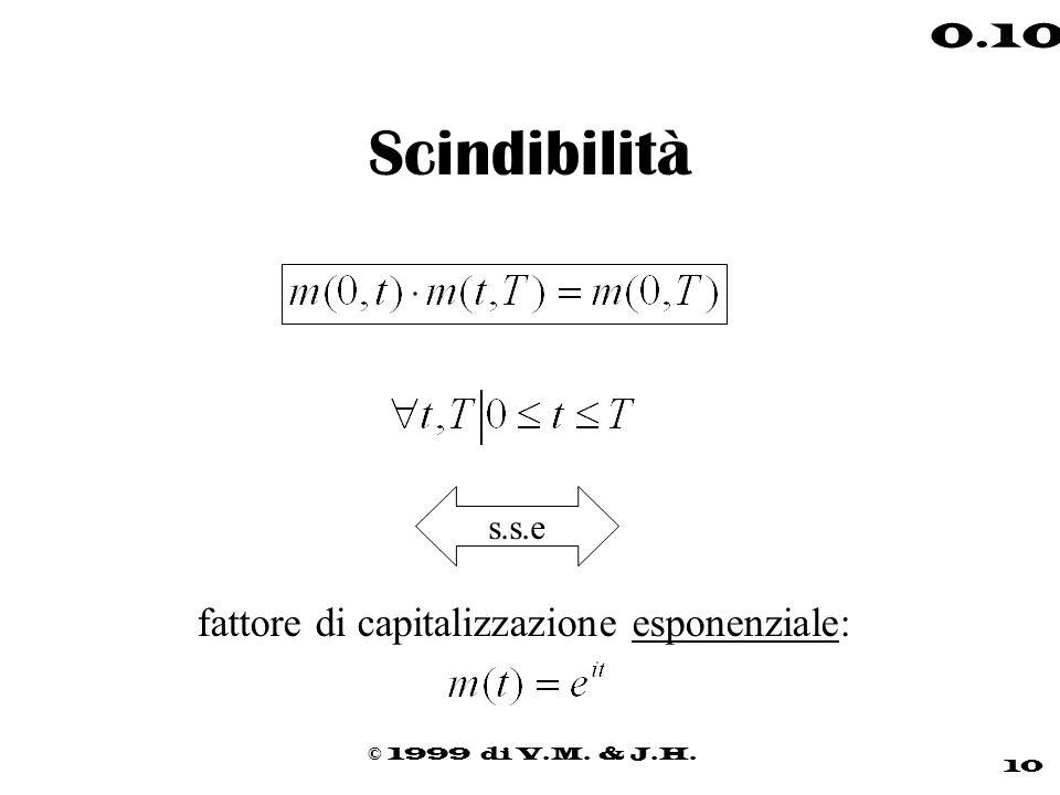 fattore di capitalizzazione esponenziale: