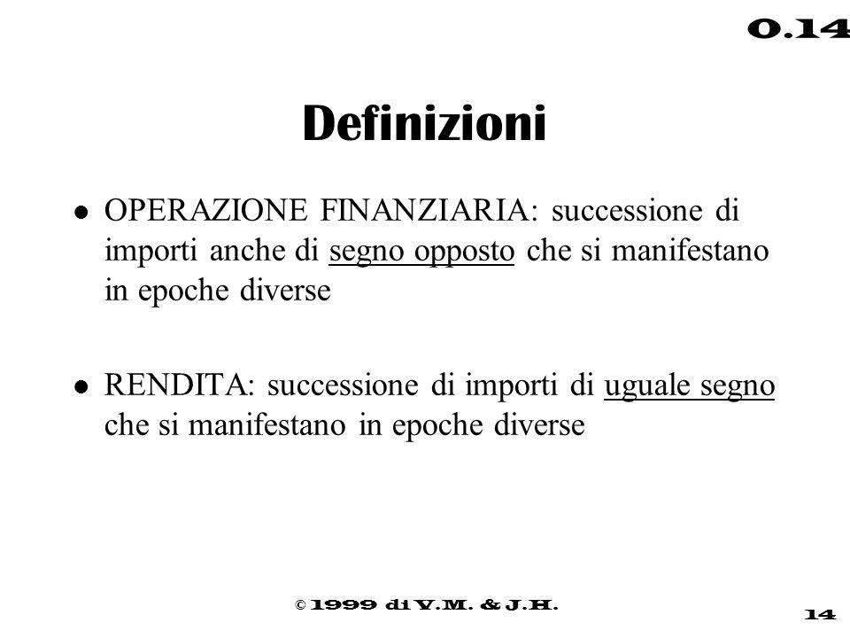 Definizioni OPERAZIONE FINANZIARIA: successione di importi anche di segno opposto che si manifestano in epoche diverse.