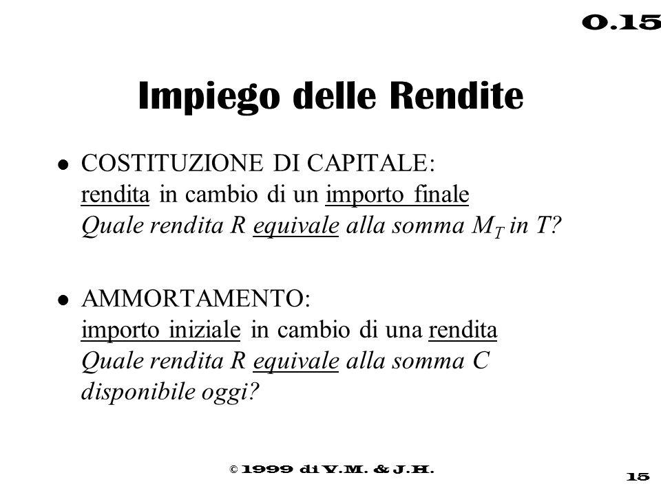 Impiego delle Rendite COSTITUZIONE DI CAPITALE: rendita in cambio di un importo finale Quale rendita R equivale alla somma MT in T