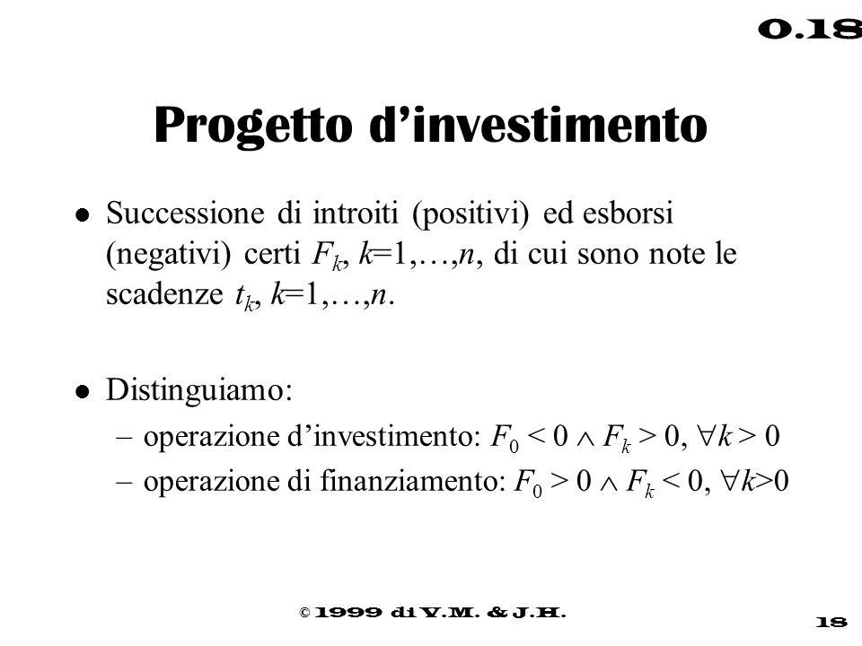 Progetto d'investimento