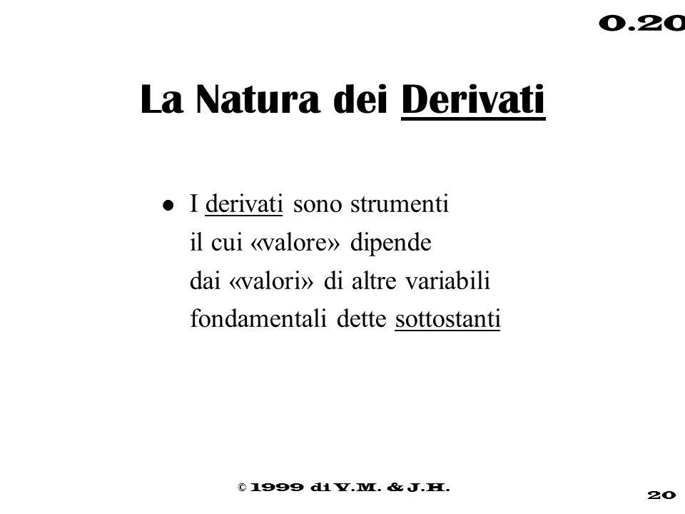 La Natura dei Derivati I derivati sono strumenti