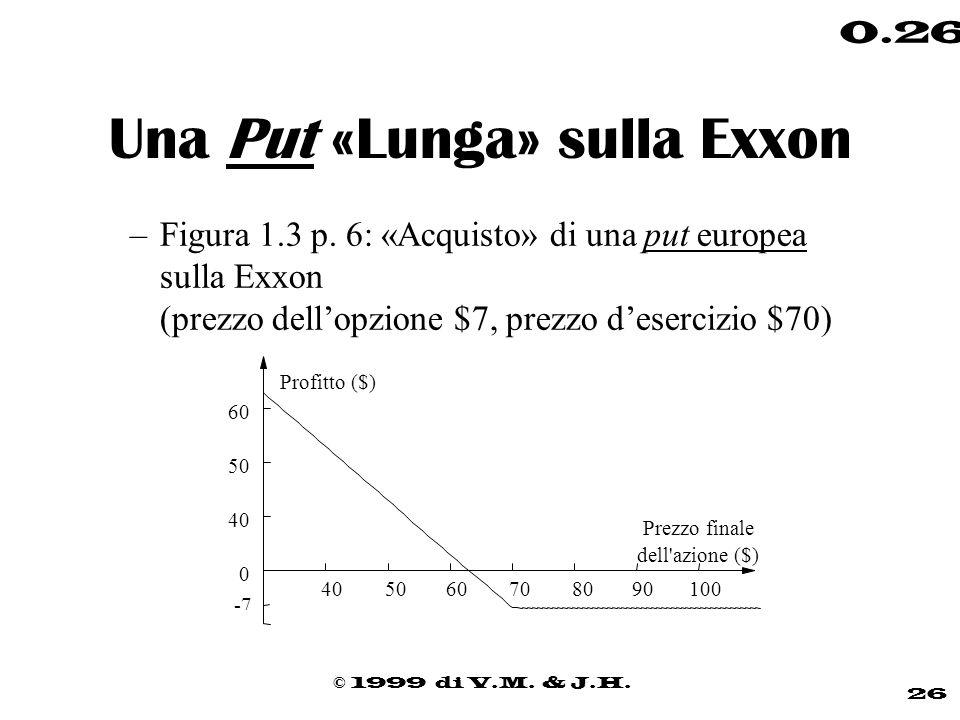 Una Put «Lunga» sulla Exxon